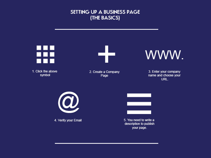 Setting up a business page (linkedin).png